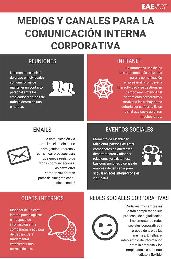 Comunicación corporativa noticia eae business school