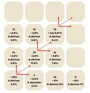 Crean un modelo matemático para el reparto equilibrado de la oferta de alojamientos turísticos